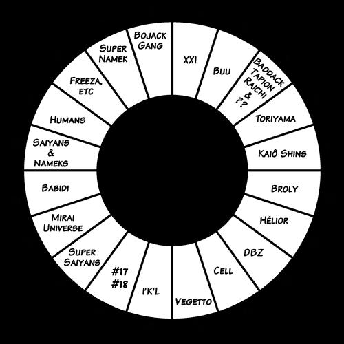 liste-univers.png